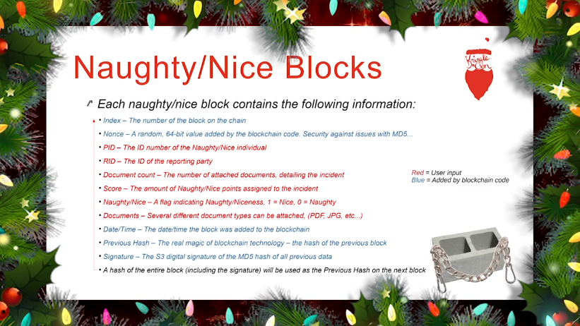 Block have the following structure: 1. Index of the block 2. Nonce (random value) 3. Person ID 4. Elf ID 5. Number of documents 6. Naughty/Nice points 7. Naughty/Nice flag 8. Documents (PDFs, images, videos, texts, blobs, etc.) 9. Date/time the block was generated 10. Hash of the previous block 11. Signature of the hash of data 1-10 12. Hash of the block and signature (data 1-11)